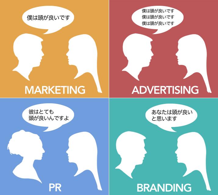PRと広告の違い